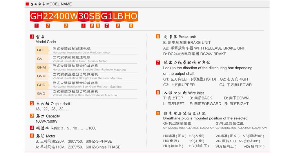 GHM系列中型——卧式直结型齿轮减速机-美高梅4858官方网站
